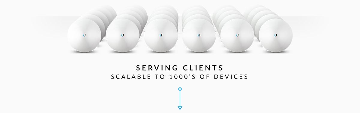 airFiber Clients