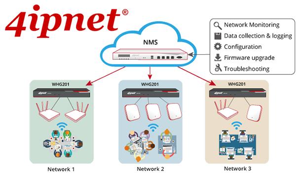 4ipnet_whg201_620x350