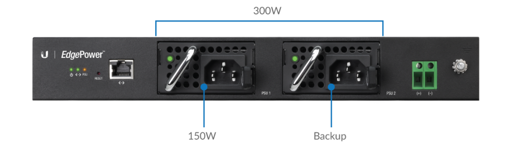 ubiquiti-edgepower2