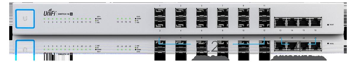 ubiquiti-switches-three